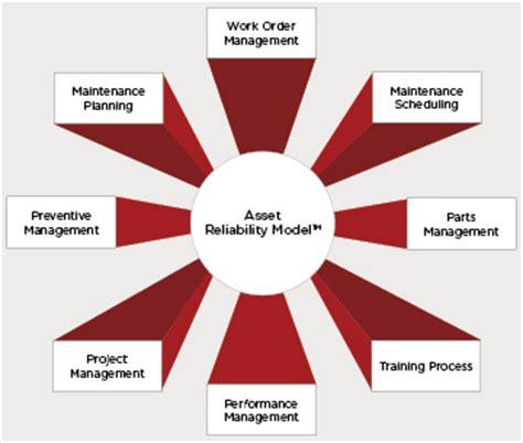 NPI Project Manager Resume Samples Velvet Jobs